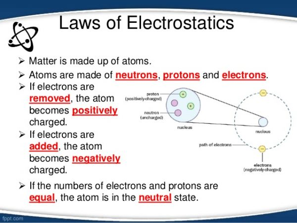The Laws of Electrostatics: Tzy Panchak & Askia Karin; Two negatively Charged Artists